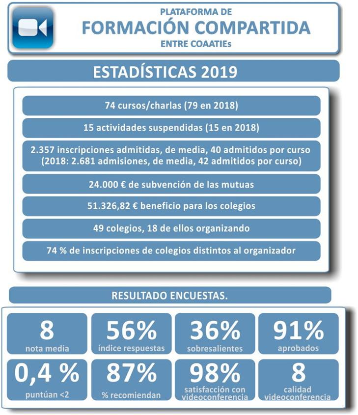 estadística dels cursos
